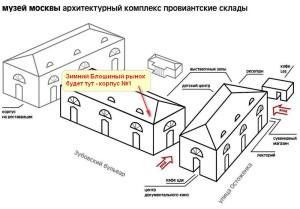 Блошиный рынок на Зубовском_